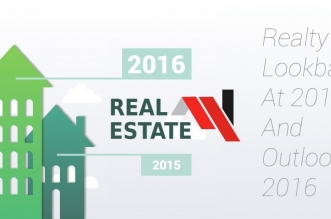 Realty Lookback At 2015 And Outlook 2016