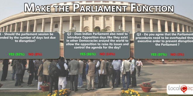 Parliament Session Citizen Poll survey results for Disrupted days